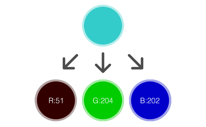 【Swift】UIColorからR,G,Bを取得する方法
