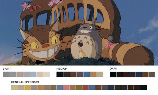 映画のカラーパレット集「Movies In Color」