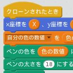 【Scratch】Raspberry PiでScratch2.0を動かすならRaspbian Jessie with Pixelにするべき!