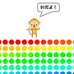 【Scratch】色の数値を調べる