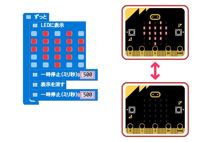 chibi:bit(micro:bit)でプログラミング