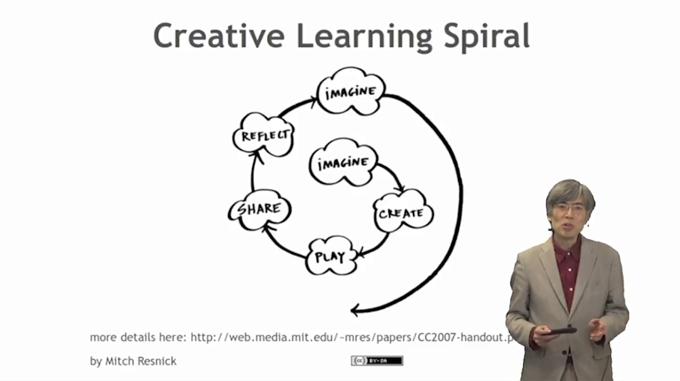 作ることで学ぶ ~なぜ、いま、プログラミング教育なのか~