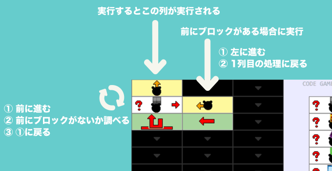 子ども向けプログラム学習ゲーム「CODE GAME」