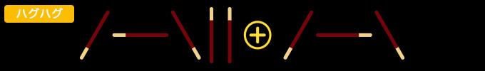 GLICODE(グリコード)ループ