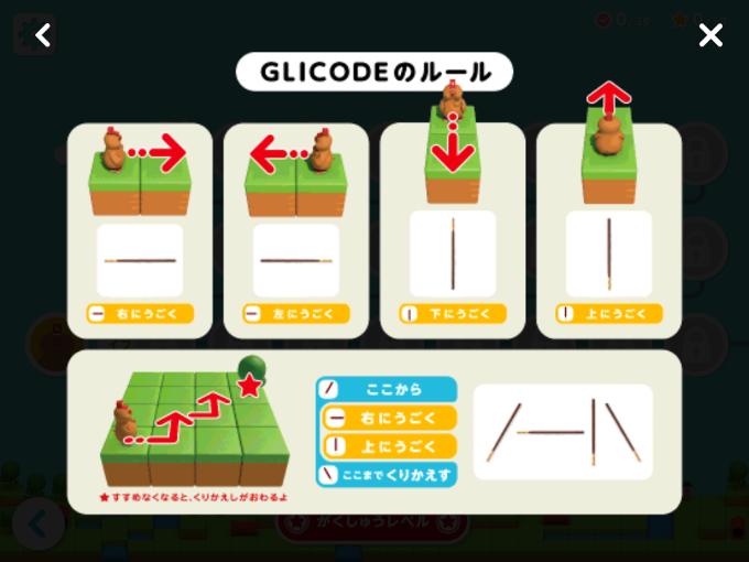 新しくなった「GLICODE(グリコード)」
