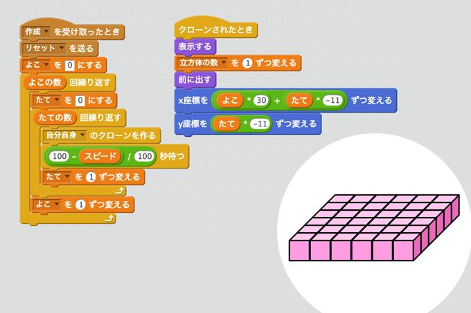 既存の教科でプログラミング