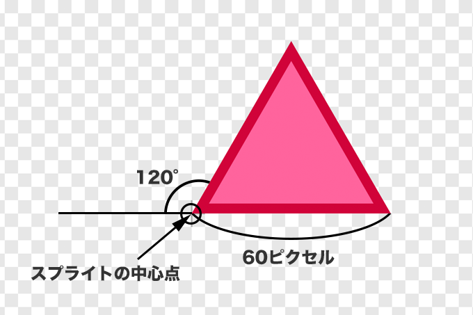 既存の教科でプログラミング授業「図形の角」