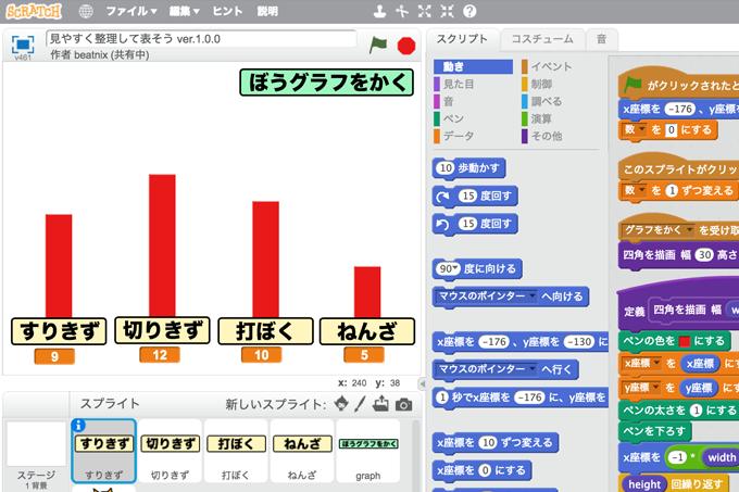 【既存の教科でプログラミング授業】棒グラフ