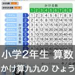 【既存の教科でプログラミング授業】かけ算九九の ひょう