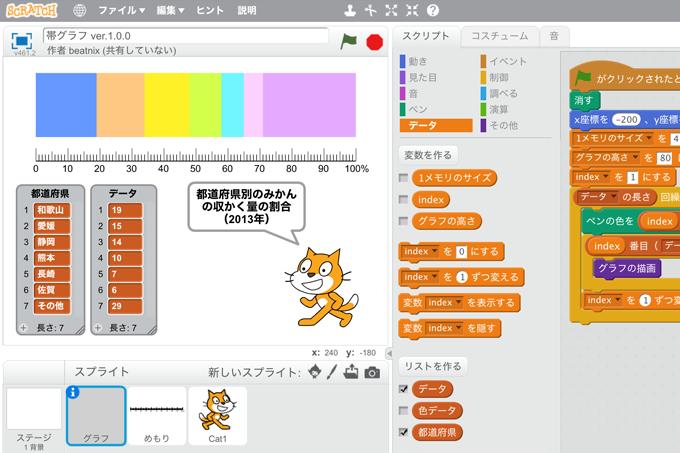 【既存の教科でプログラミング授業】帯グラフ