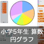 【既存の教科でプログラミング授業】円グラフ