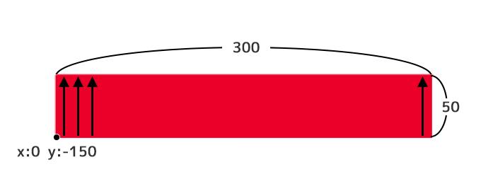 【Scratch小ネタ】四角形の描画