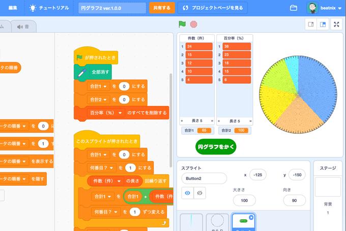 【既存の教科でプログラミング授業】割合を円グラフで表す