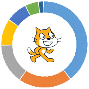 【Scratch】ドーナツグラフ