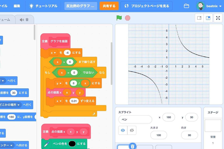 【既存の教科でプログラミング授業】中学1年生 数学「反比例のグラフ」