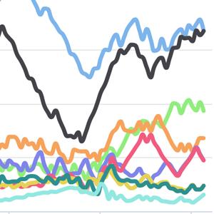 人気プログラミング言語ランキングにScratchが登場