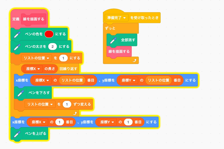 【Scratch】円から四角にモーフィング