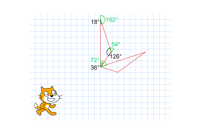 【既存の教科でプログラミング授業】中学1年生 数学「図形の移動(三角形で星を描く)」