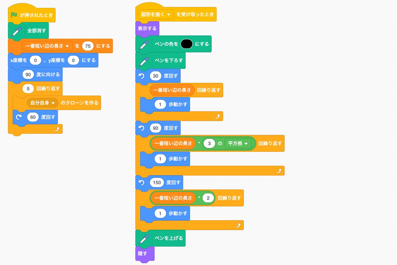 【既存の教科でプログラミング授業】中学1年生 数学「合同な図形を並べる」